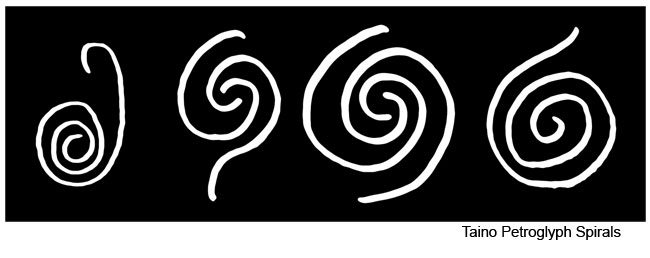 Spiral Meaning And Symbolism
